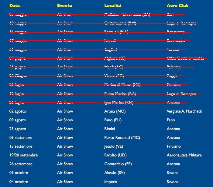 Programma PAN 2020 eventi cancellati